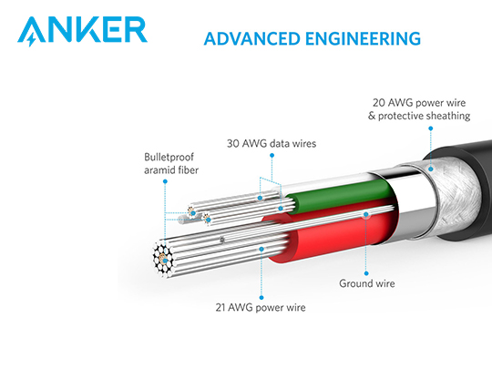 anker-powerline2-lighting-cable-charging-and-charging-cable